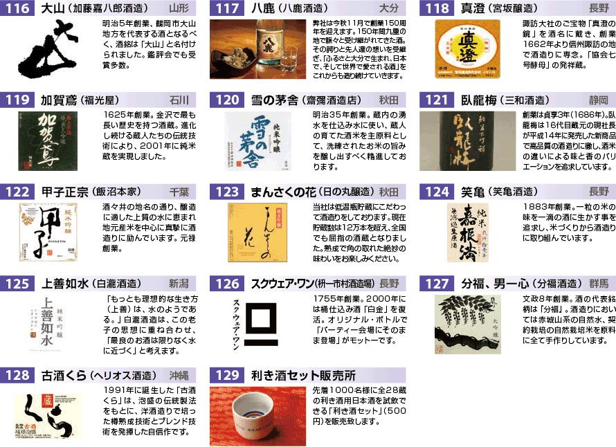 模擬店ガイド 12